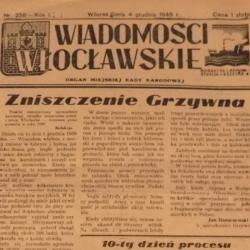 Wiadomości Włocławskie